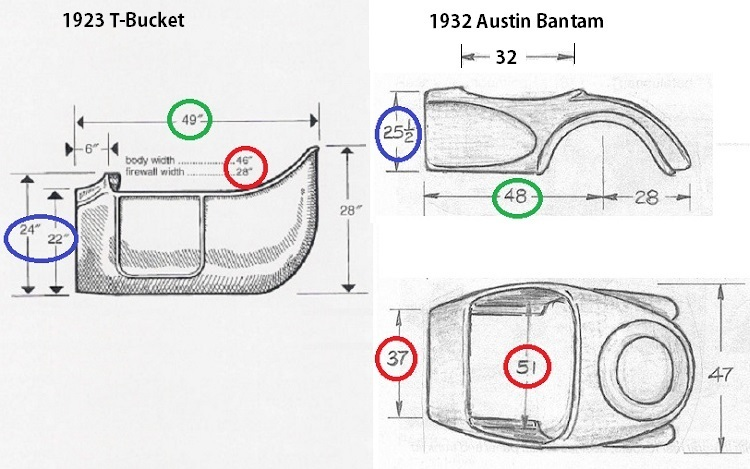 T-Bucket Austin Bantam Roadster dimensions