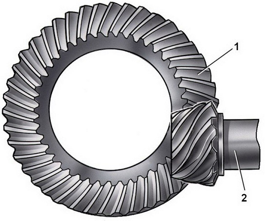 T-Bucket rear end gears hypoid